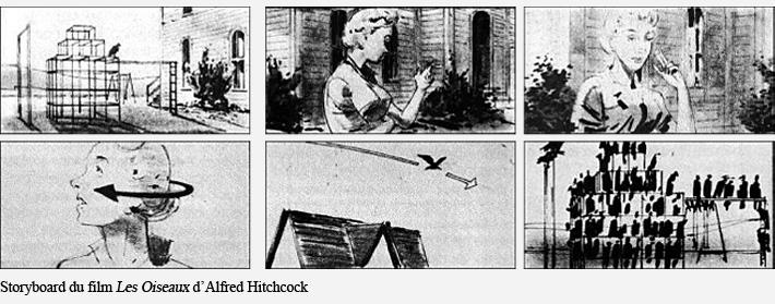 Storyboard du film Les Oiseaux, d'Alfred Hitchcock